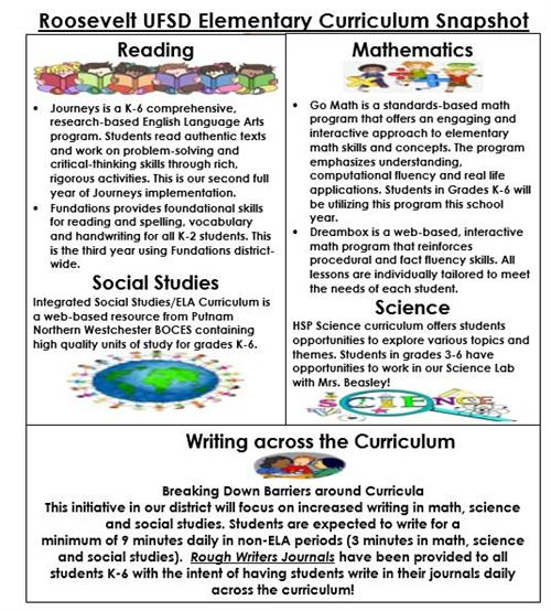 Elementary School Curriculum: Central Administration / Curriculum And Instruction